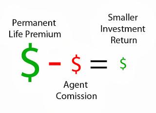 Whole life insurance fees